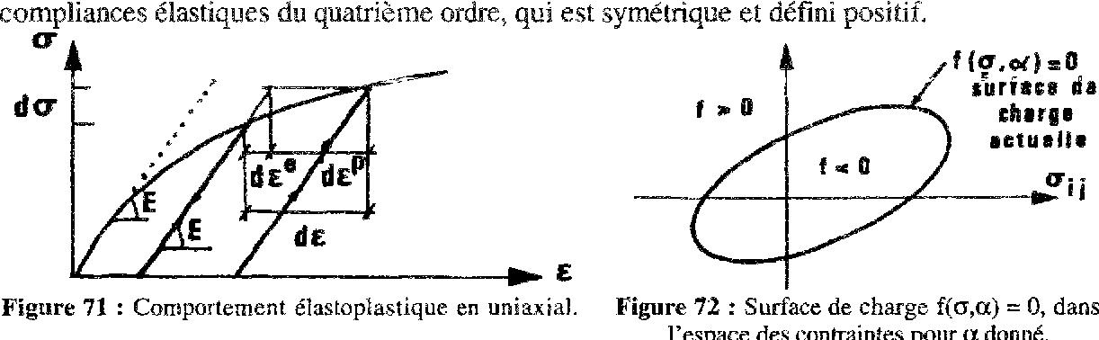 figure 71