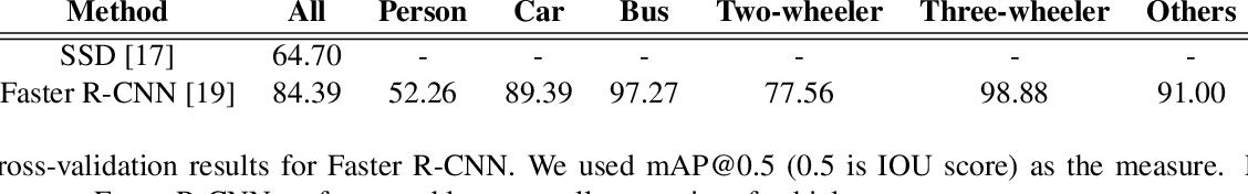 CADP: A Novel Dataset for CCTV Traffic Camera based Accident