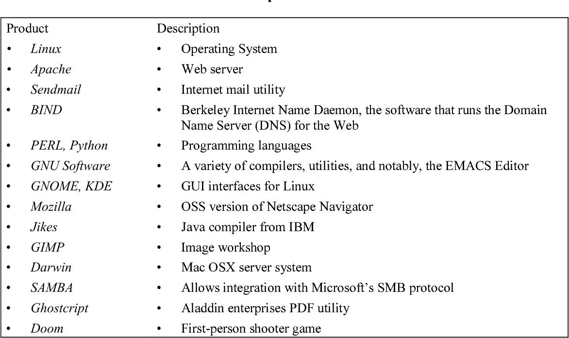 Open Source Framework Pdf - Anyx