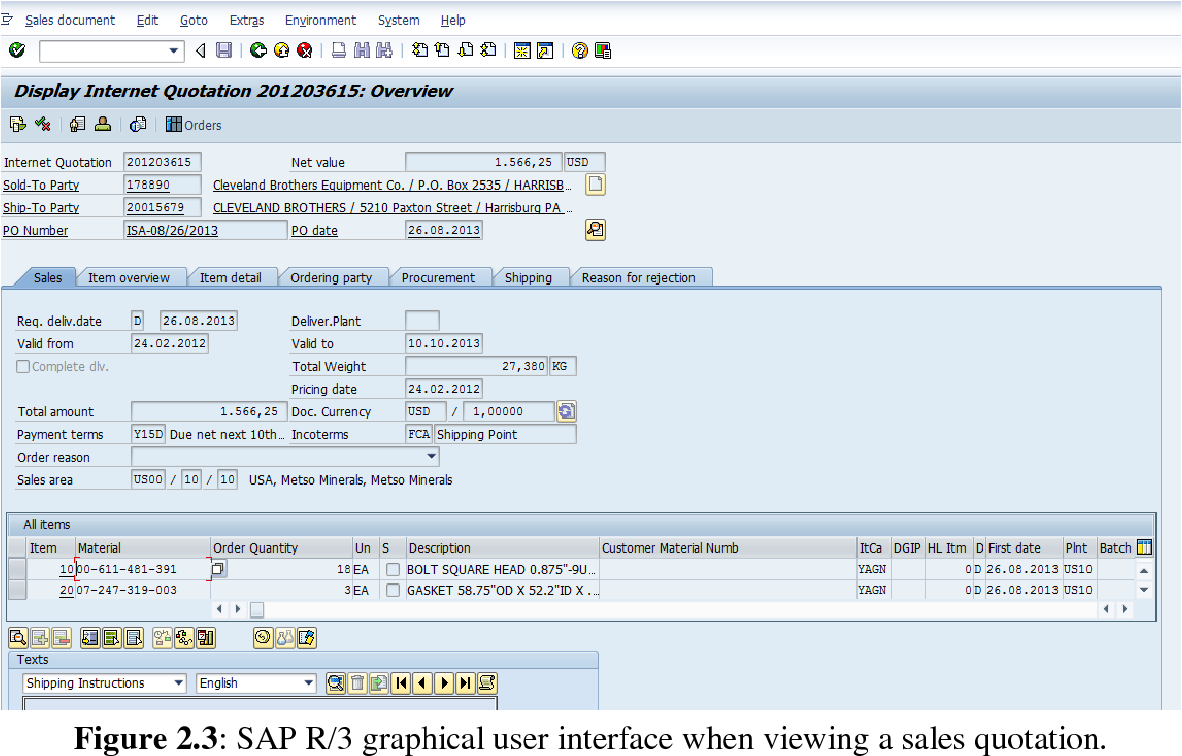 PDF] Modelling a web shop using SAP R/3 as backend system