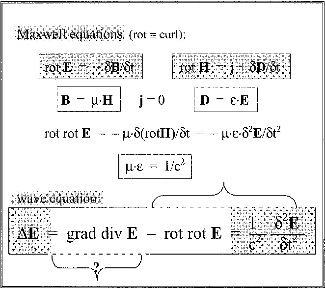 PDF] Scalar Waves : Theory and Experiments - Semantic Scholar