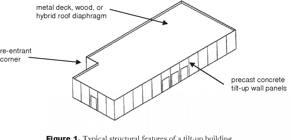 PDF] Tilt-up Buildings - Semantic Scholar