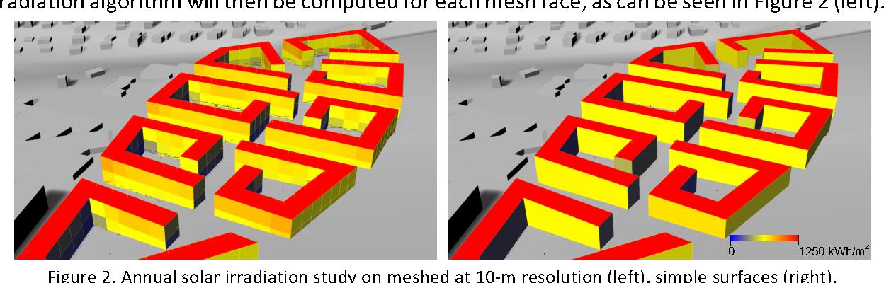 PDF] Integrating urban energy simulation in a parametric