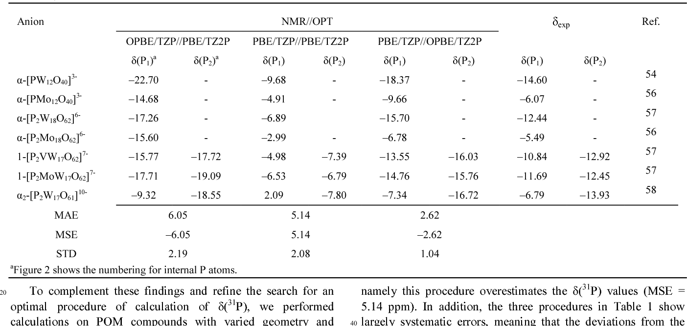 Table 2 From Accurate Calculation Of 31 P Nmr Chemical Shifts In