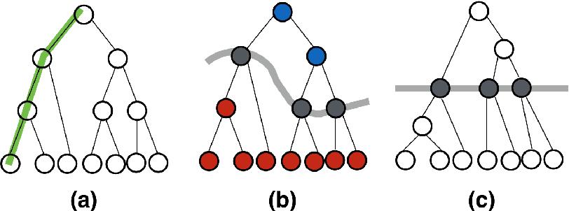 figure 8.3