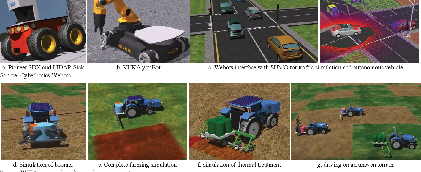Figure 4 from Simulation software and virtual environments