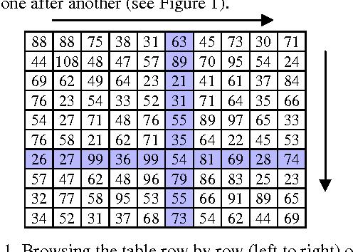 Sensational Pdf Explore The Matrix Browsing Numerical Data Tables Download Free Architecture Designs Scobabritishbridgeorg