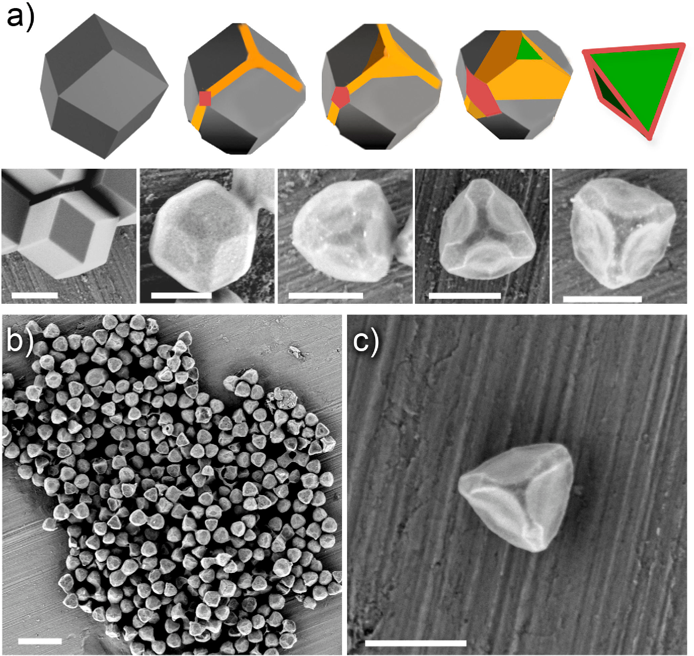 Figure 4 from Post-Synthetic Anisotropic Wet-Chemical