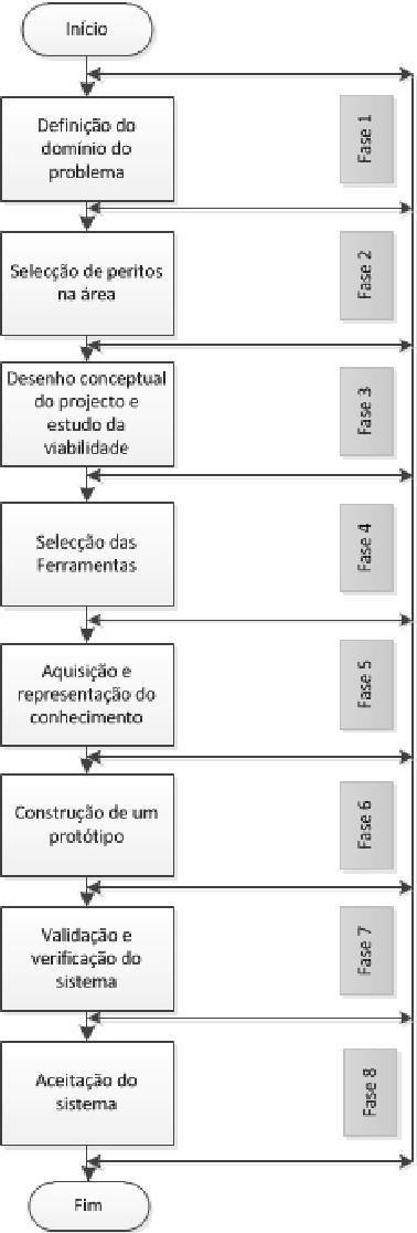 PDF] Sistema pericial para auditoria de registos clínicos