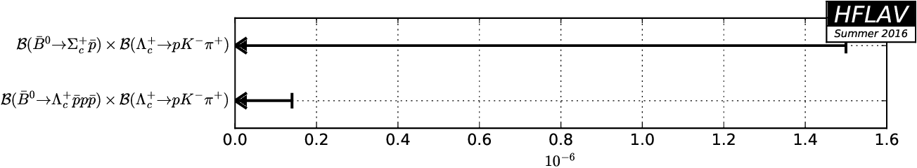 figure 101