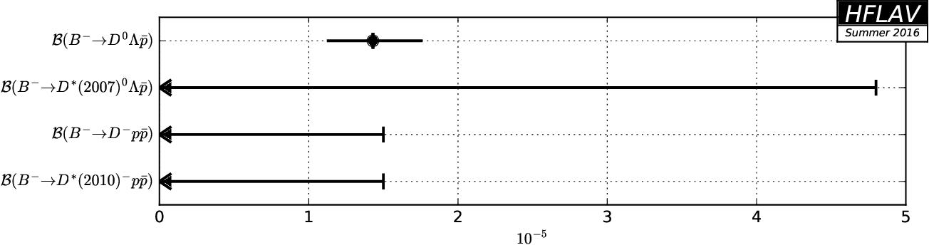 figure 118