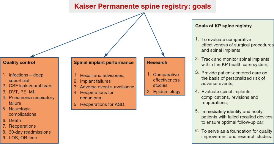 Figure 20 5 from Quality Spine Care - Semantic Scholar