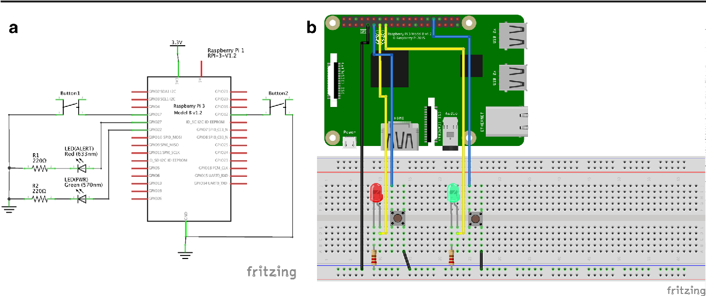 Figure 4 from IoT in Radiology: Using Raspberry Pi to