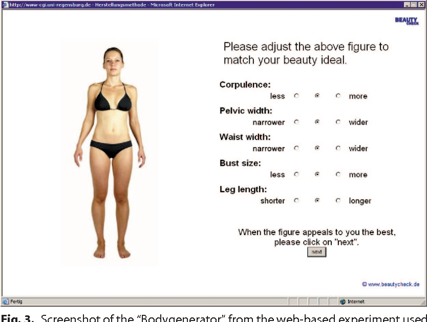 Quantifying female bodily attractiveness by a statistical