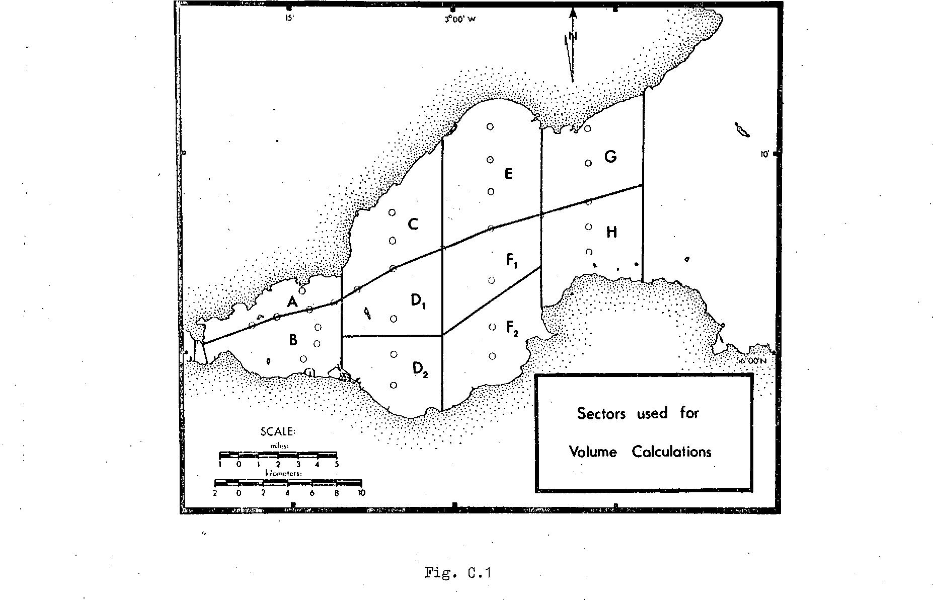 figure C.1