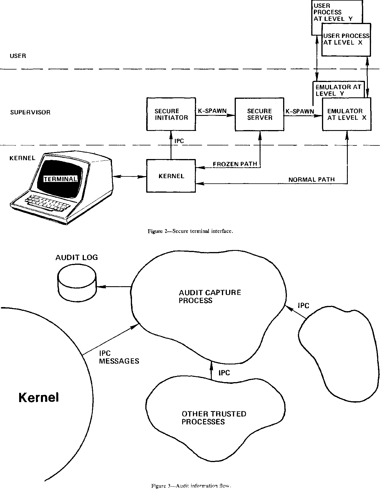 PDF] KSOS - The design of a secure operating system | Semantic Scholar