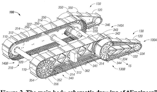 Figure 2 from 3D modelling and simulation of a crawler robot ... on diagrams of parks, diagrams of generators, diagrams of kitchens, diagrams of ponds, diagrams of gliders, diagrams of bridges, diagrams of plants, diagrams of trees, diagrams of fireplaces, diagrams of buildings, diagrams of landscaping, diagrams of steps, diagrams of churches, diagrams of barns, diagrams of decks, diagrams of roofs, diagrams of chairs, diagrams of flowers, diagrams of greenhouses, diagrams of houses,