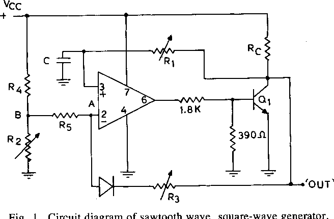 Figure 1 from Inexpensive sawtooth wave