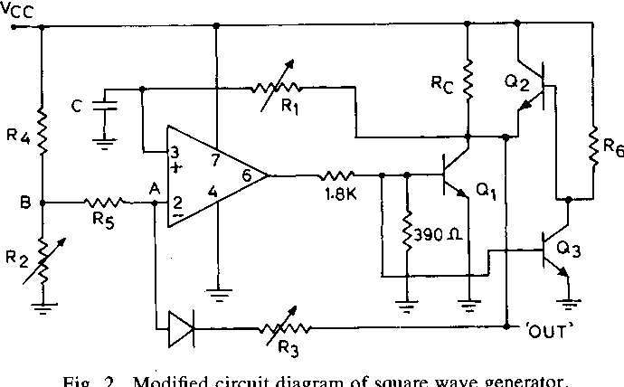 Figure 2 from Inexpensive sawtooth wave
