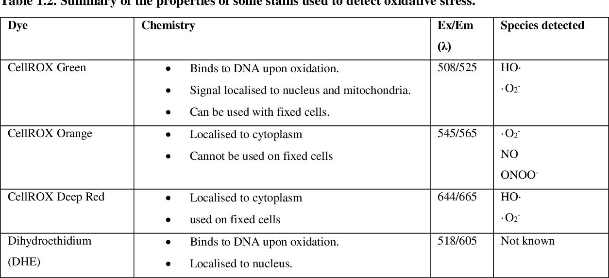 PDF] The isolation of antibiotic survivors in mycobacterium