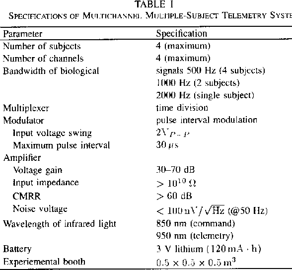 TABLE I SPECIFICATIONS OF MULTICHANNEL MULTIPLE-SUBJECT T LEMETRY SYSTEM