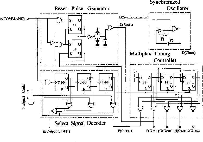 Fig. 7. Command decoder. synchronized oscillator, and multiplex timing controller.