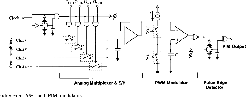 Fig. 8. Analog multiplexer. S/H, and PIM modulator