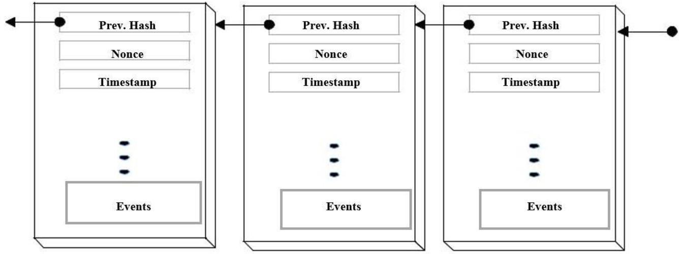 Pdf Forensic Chain Ethereum Blockchain Based Digital Forensics Chain Of Custody Semantic Scholar