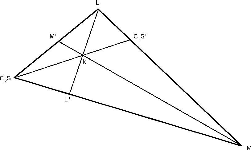 Figure 29 From Fundamentals Of Eaf And Ladle Slags And