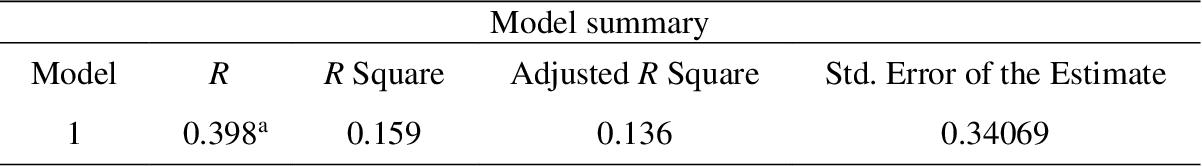 PDF] NCLEX-RN Predictor Test Scores and NCLEX-RN Success for