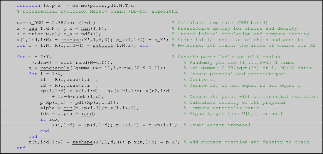 Figure 7 from Markov chain Monte Carlo simulation using the