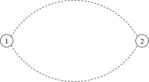 figure C.6