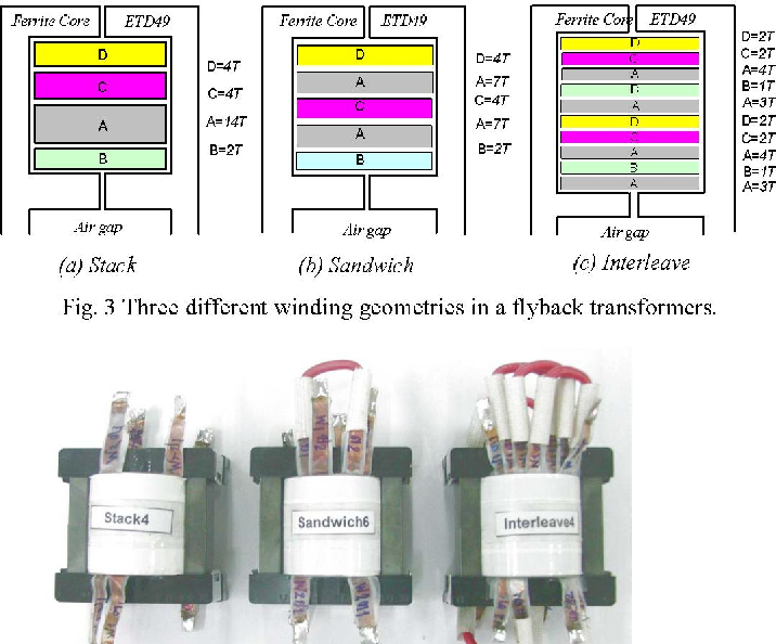 Figure 3 from High Frequency Transformer Designs for