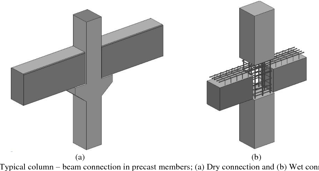 PDF] A Bolted Moment Connection Model for Precast Column