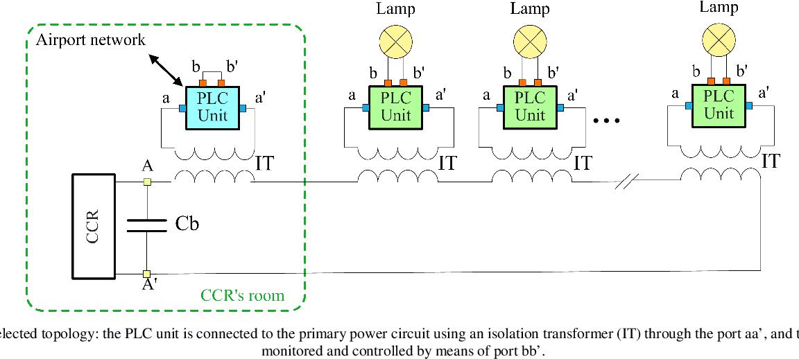 on airport lighting wiring diagram