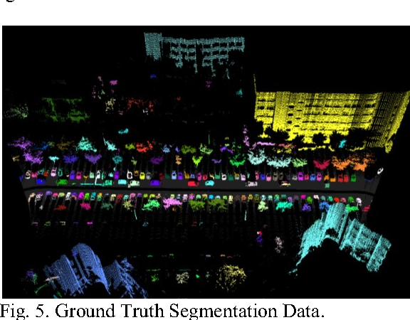 Fast point cloud segmentation for an intelligent vehicle