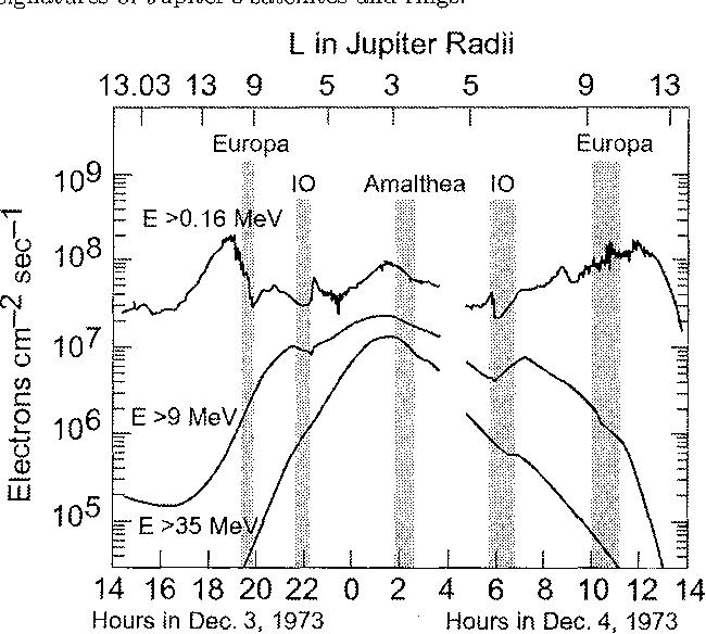 figure 27.4