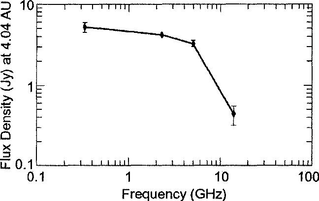 figure 27.9