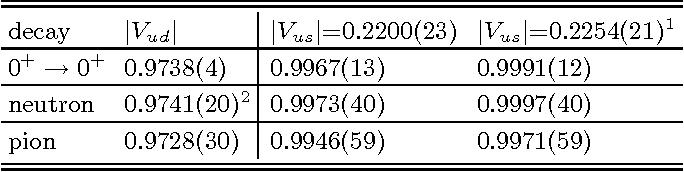 table VI