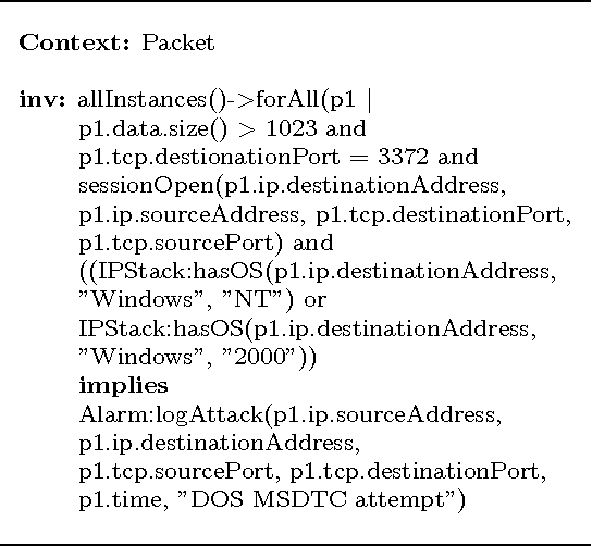 PDF] Context-Based Intrusion Detection Using Snort, Nessus