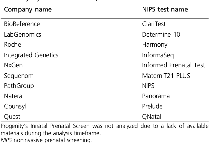 Adherence of cell-free DNA noninvasive prenatal screens to