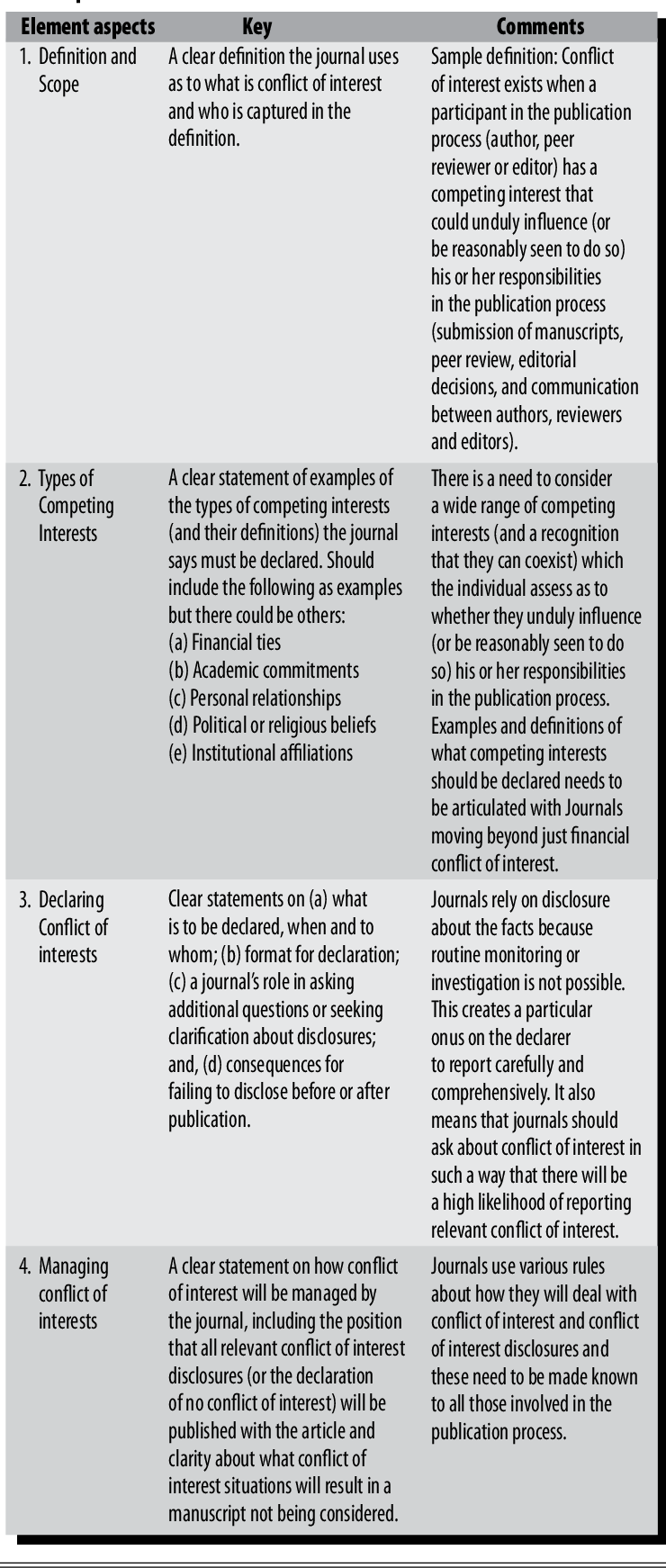 Parsons dissertation