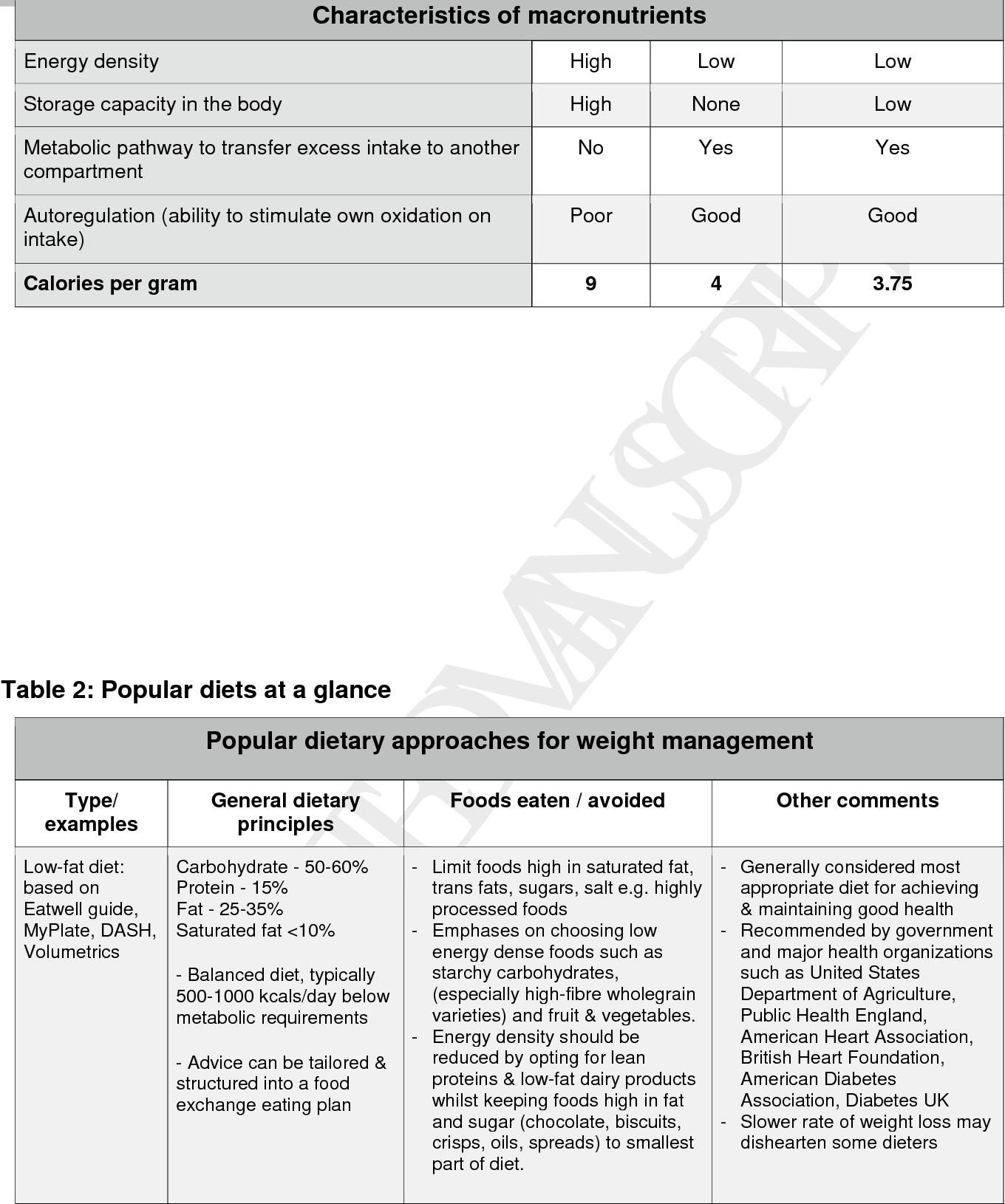 Pdf Is There An Optimal Diet For Weight Management And Metabolic Health Semantic Scholar
