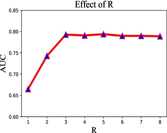 A Novel Intrusion Detection Algorithm for Industrial Control