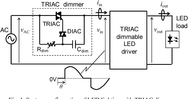 [TVPR_3874]  Figure 1 from A new bleeder circuit for TRIAC dimmable LED driver based on  single-stage topology with a capacitor input rectifier | Semantic Scholar | Led Dimming Wiring Diagram Capacitor |  | Semantic Scholar