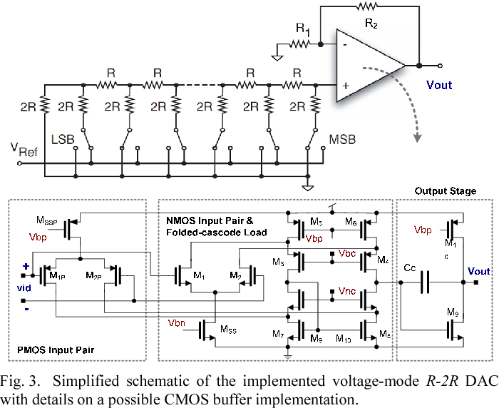 Figure 3 from A compact R-2R DAC for BIST applications ... on