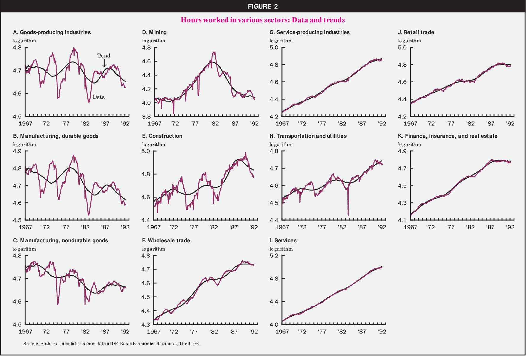 As And A Level Economics Through Diagrams Pdf