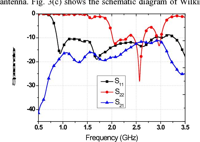 4G-LTE filter - Semantic Scholar