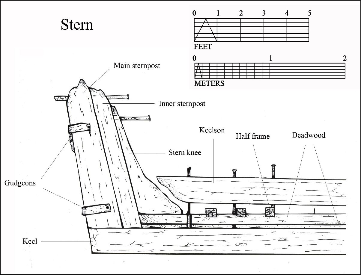 figure 6-15