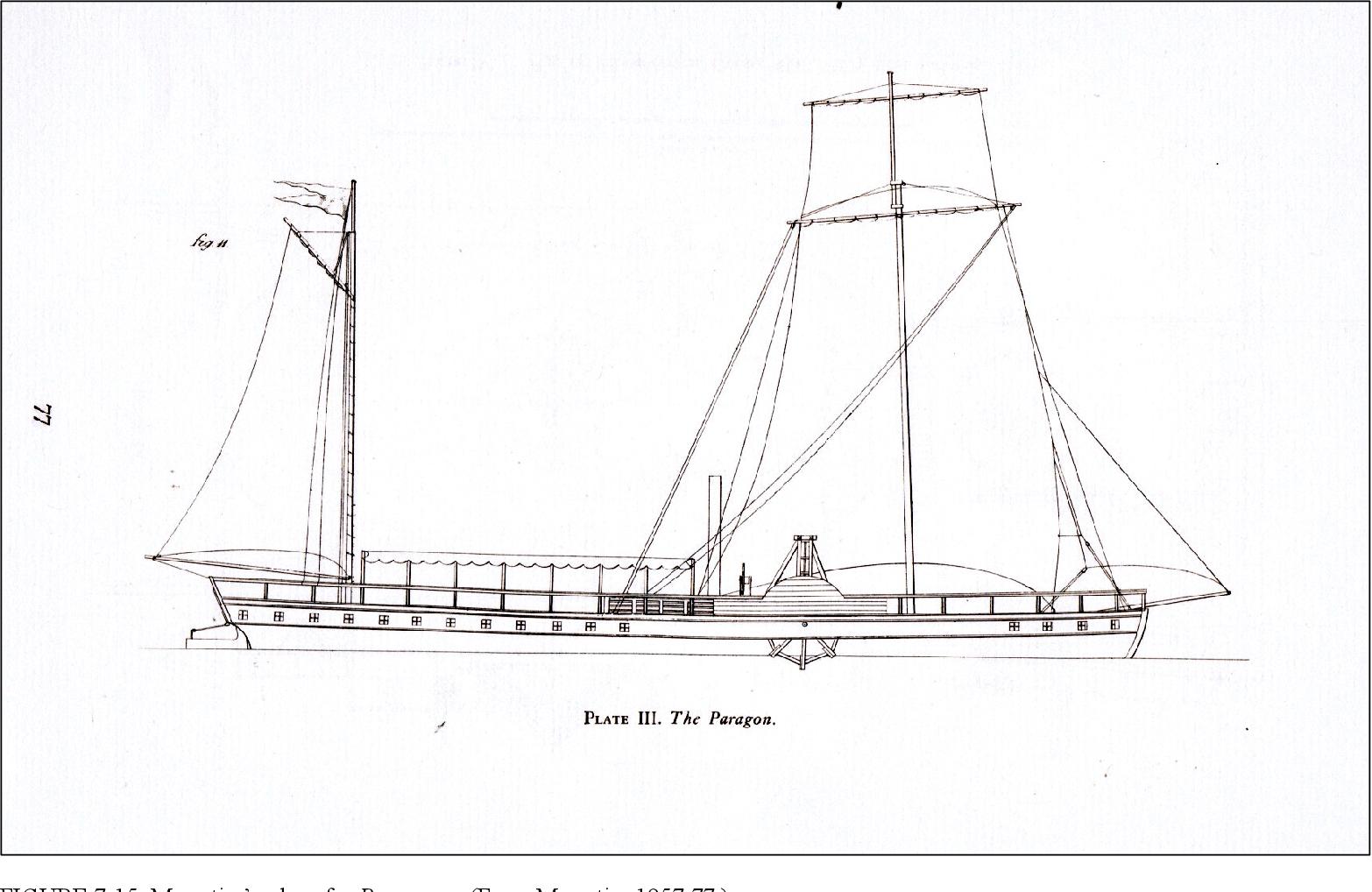 figure 7-15